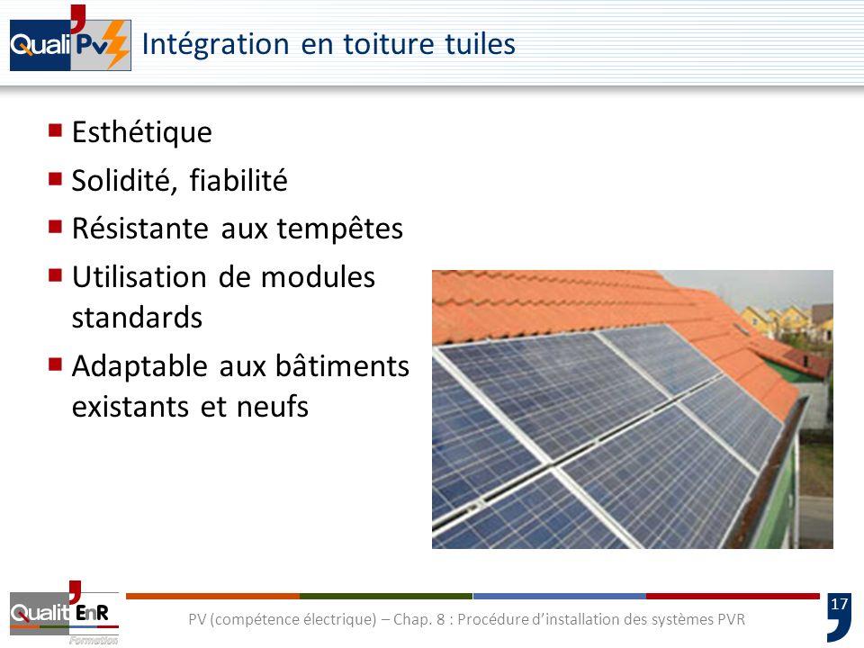 Intégration en toiture tuiles