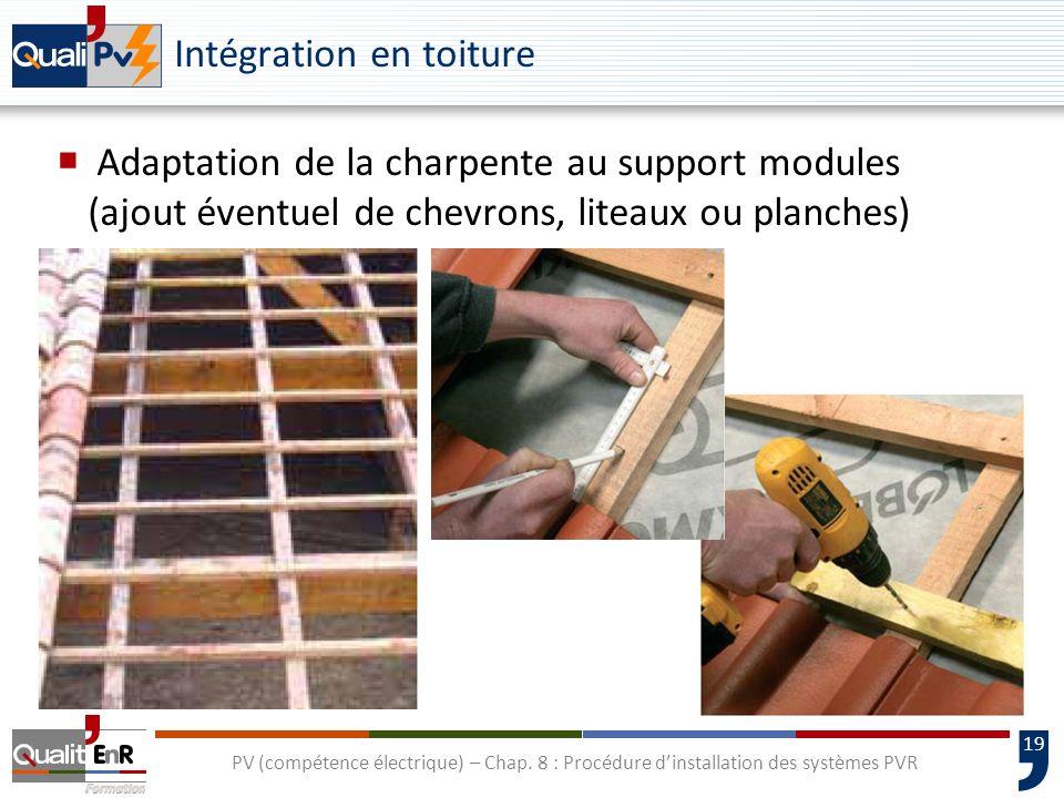 Intégration en toiture