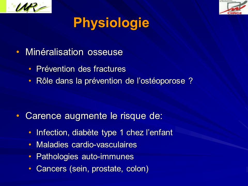 Physiologie Minéralisation osseuse Carence augmente le risque de: