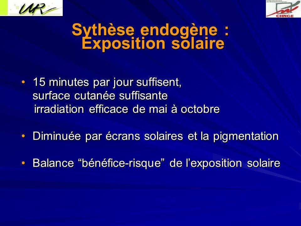 Sythèse endogène : Exposition solaire