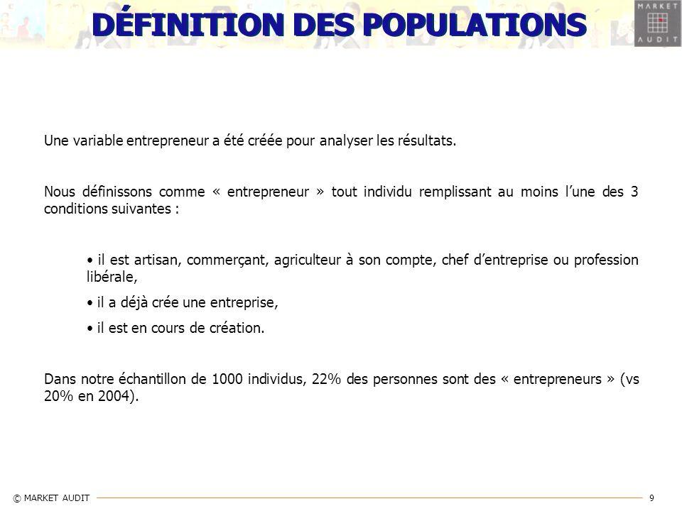 DÉFINITION DES POPULATIONS