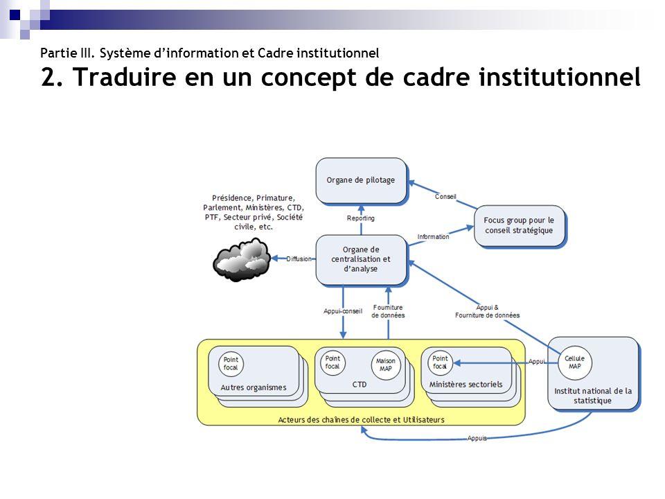 Partie III. Système d'information et Cadre institutionnel 2