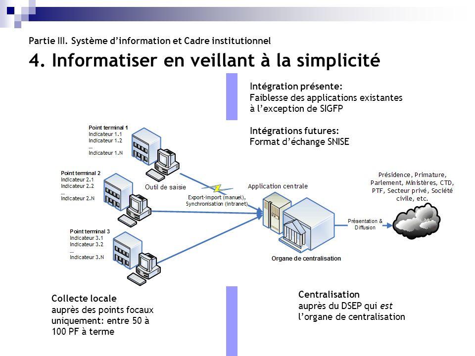 Partie III. Système d'information et Cadre institutionnel 4