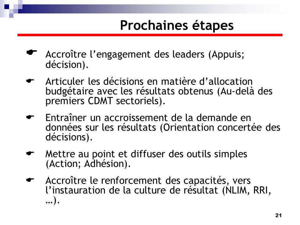  Accroître l'engagement des leaders (Appuis; décision).