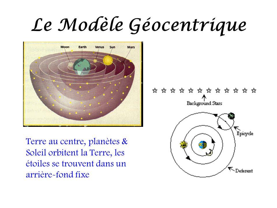 Le Modèle Géocentrique
