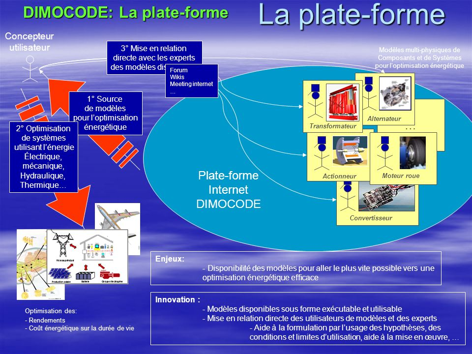 La plate-forme DIMOCODE: La plate-forme … Plate-forme Internet