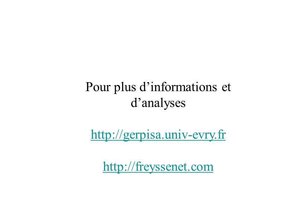 Pour plus d'informations et d'analyses