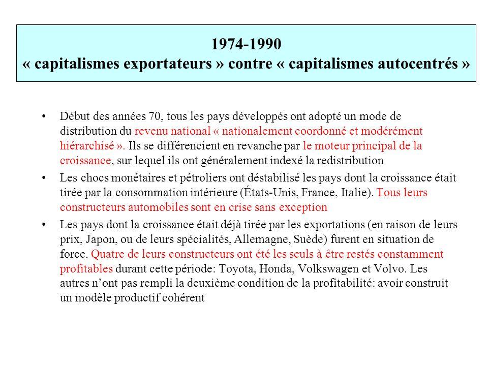1974-1990 « capitalismes exportateurs » contre « capitalismes autocentrés »