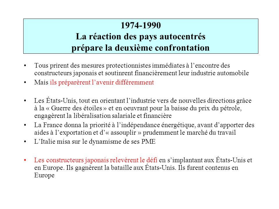 1974-1990 La réaction des pays autocentrés prépare la deuxième confrontation