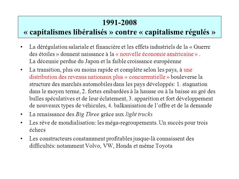 1991-2008 « capitalismes libéralisés » contre « capitalisme régulés »
