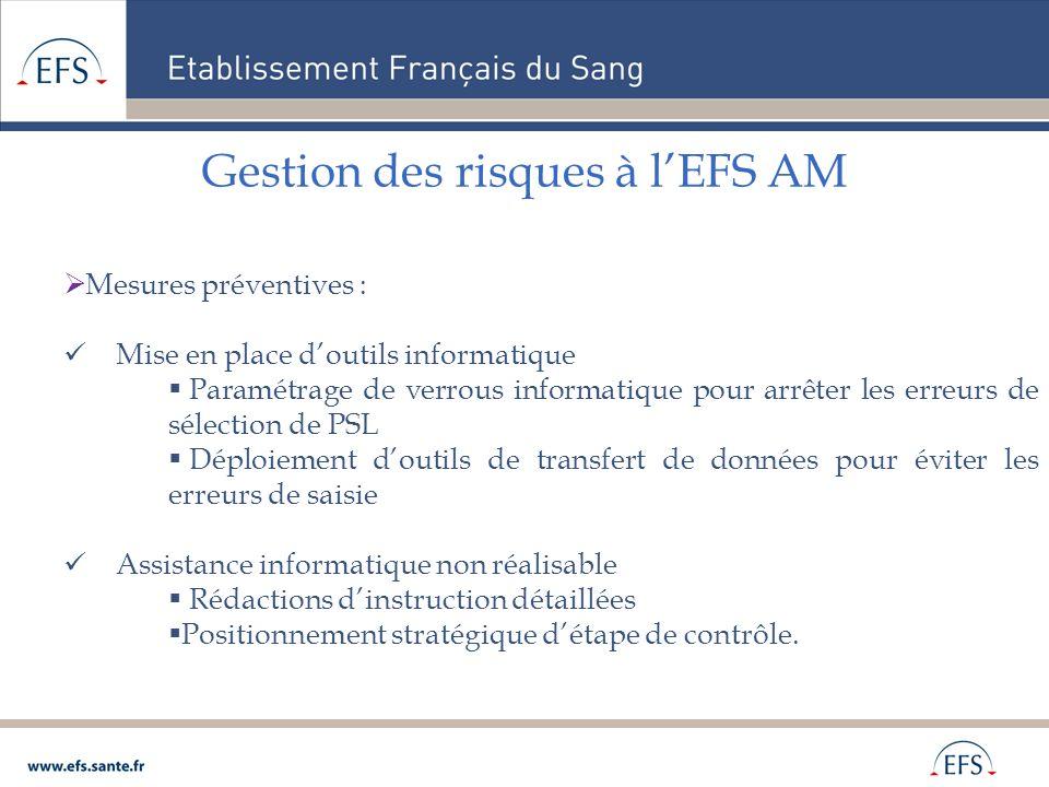 Gestion des risques à l'EFS AM