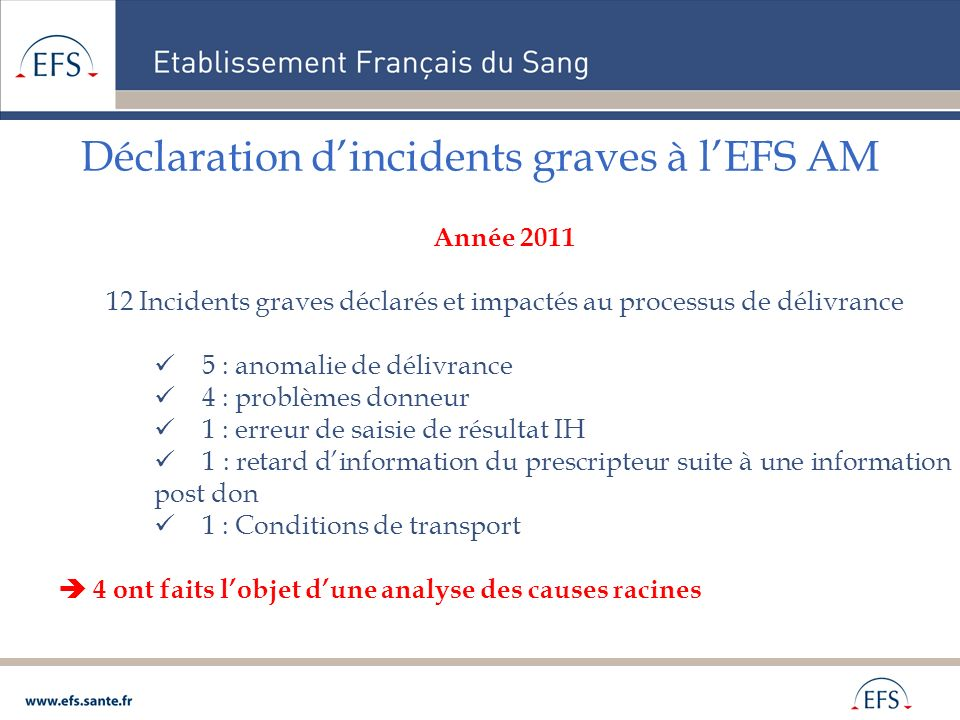 Déclaration d'incidents graves à l'EFS AM