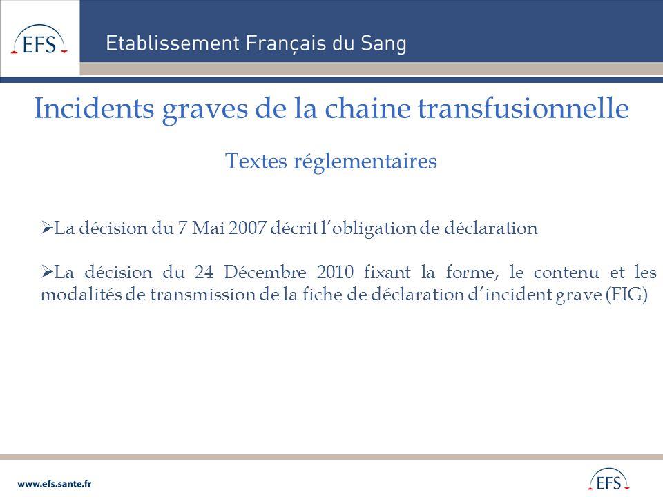 Incidents graves de la chaine transfusionnelle Textes réglementaires