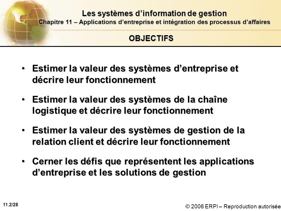 OBJECTIFS Estimer la valeur des systèmes d'entreprise et décrire leur fonctionnement.