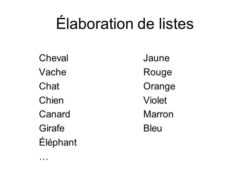 Élaboration de listes Cheval Vache Chat Chien Canard Girafe Éléphant …