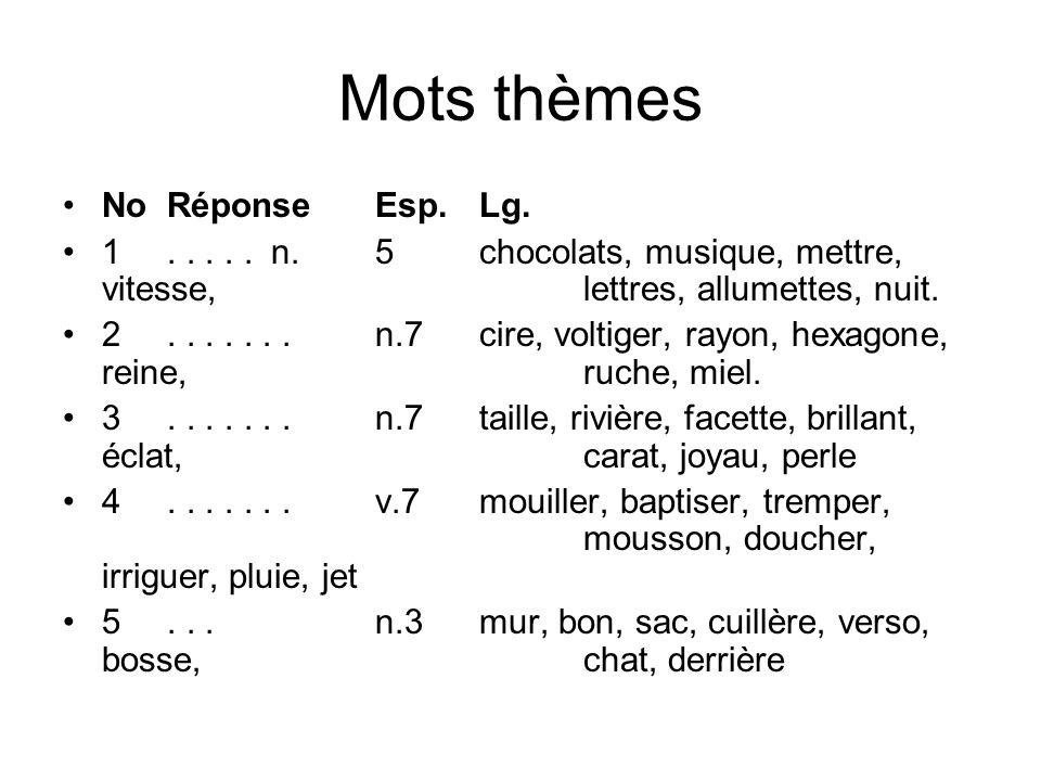 Mots thèmes No Réponse Esp. Lg.