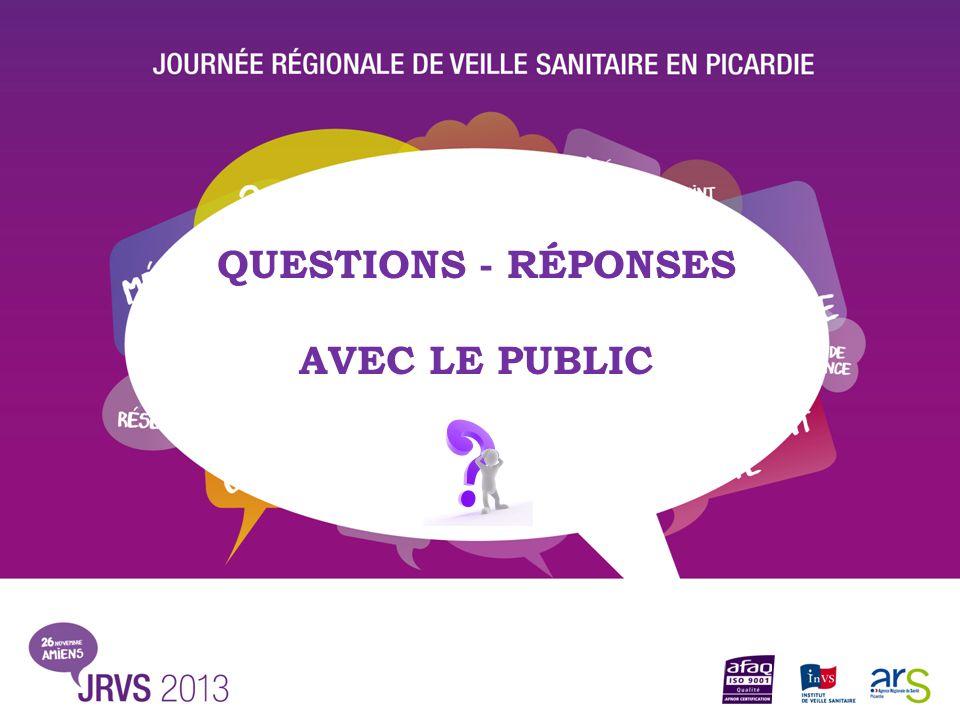 QUESTIONS - RÉPONSES AVEC LE PUBLIC