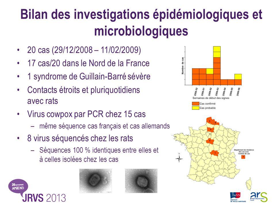 Bilan des investigations épidémiologiques et microbiologiques