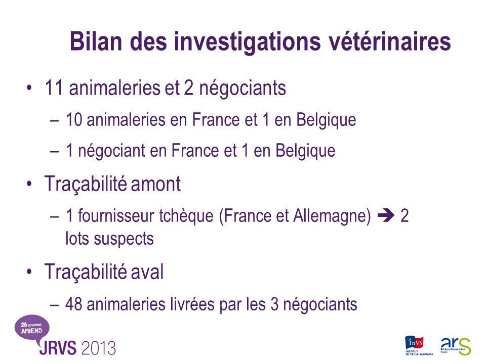 Bilan des investigations vétérinaires