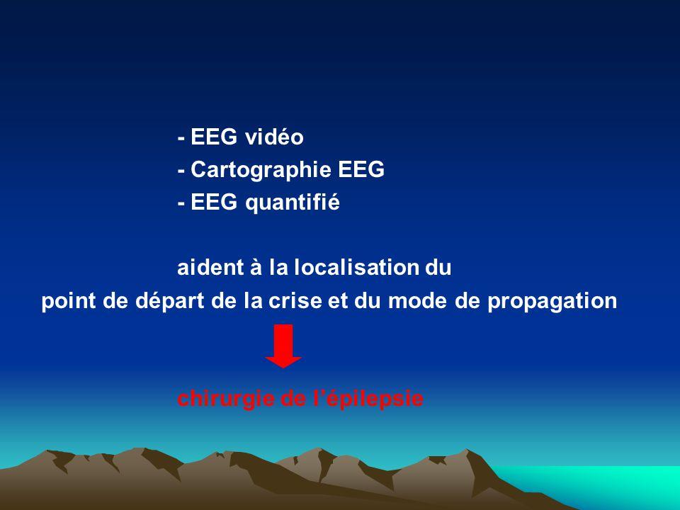 - EEG vidéo - Cartographie EEG. - EEG quantifié. aident à la localisation du. point de départ de la crise et du mode de propagation.