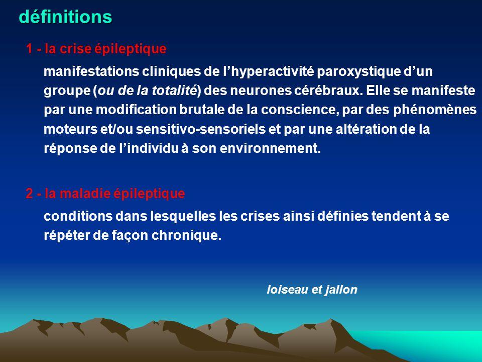 définitions 1 - la crise épileptique
