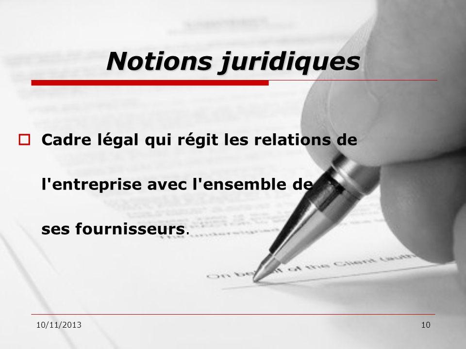 Notions juridiques Cadre légal qui régit les relations de