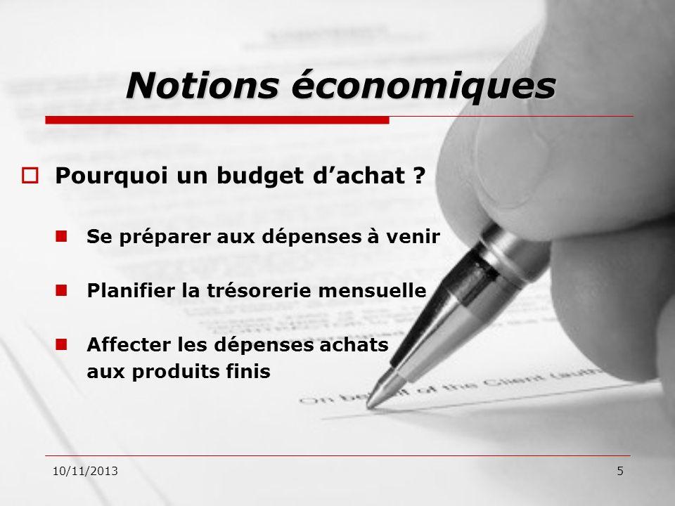 Notions économiques Pourquoi un budget d'achat
