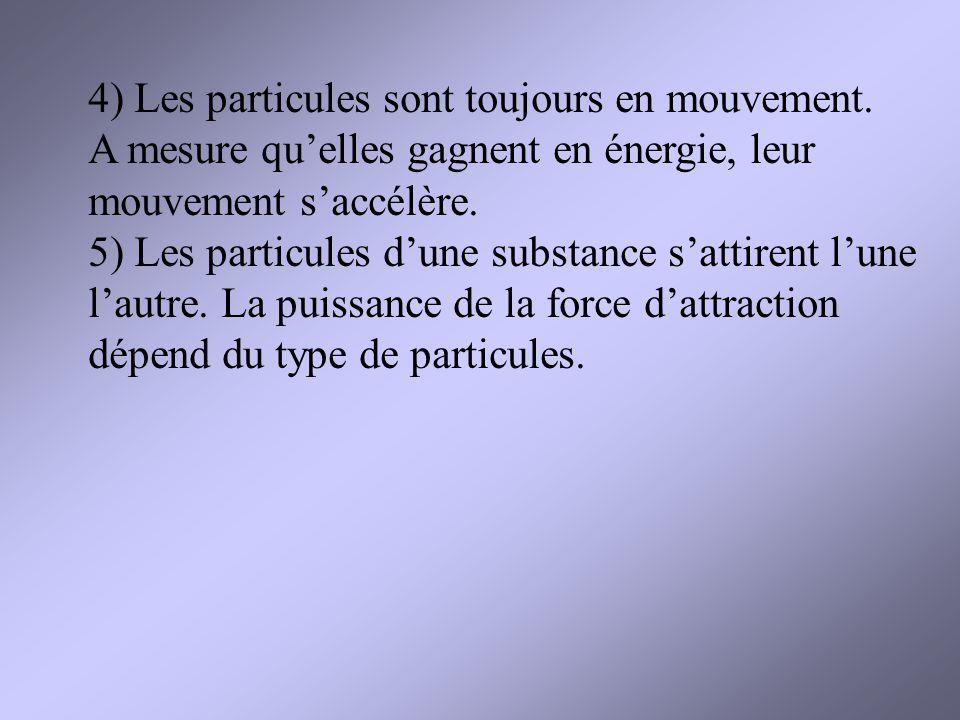 4) Les particules sont toujours en mouvement.