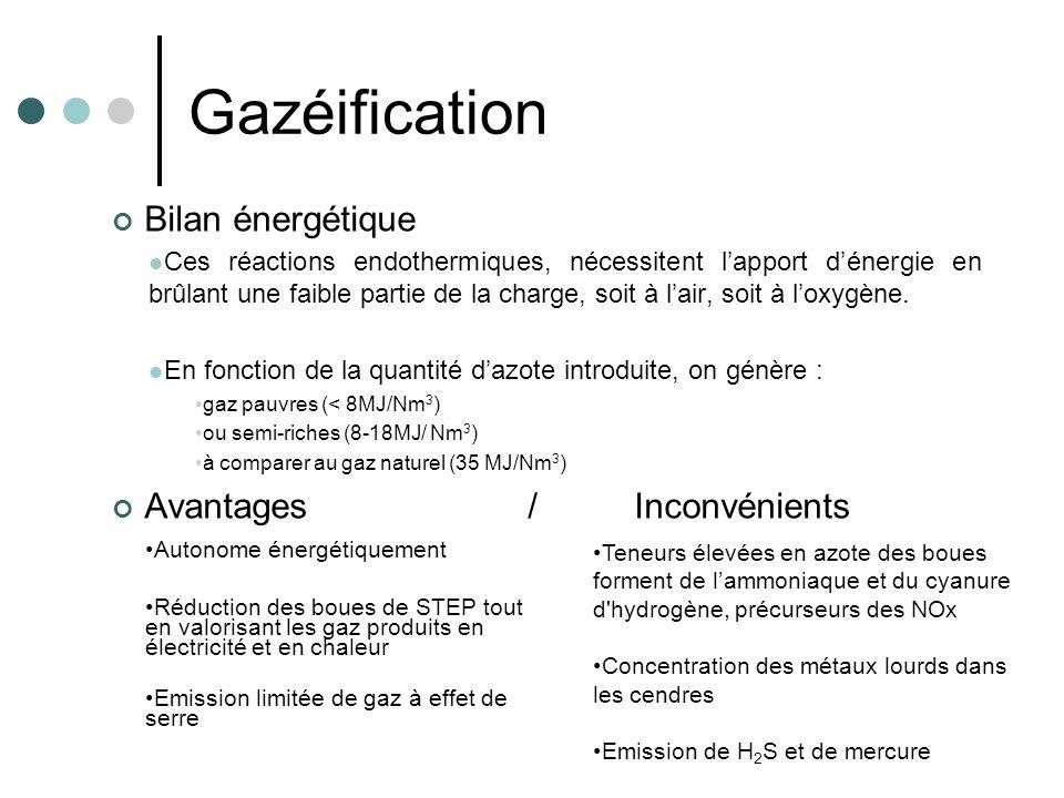 Gazéification Bilan énergétique Avantages / Inconvénients