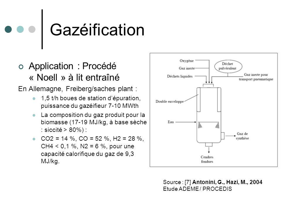 Gazéification Application : Procédé « Noell » à lit entraîné