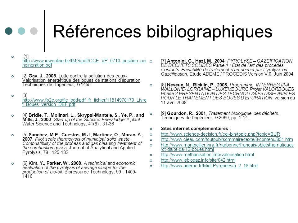 Références bibilographiques