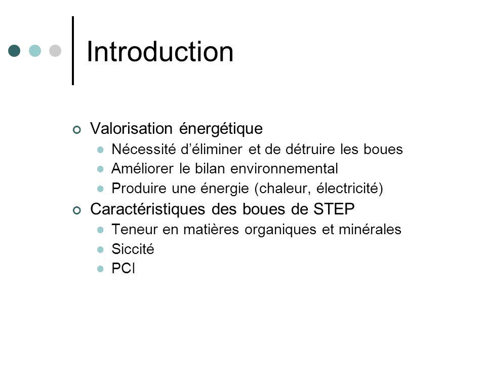 Introduction Valorisation énergétique