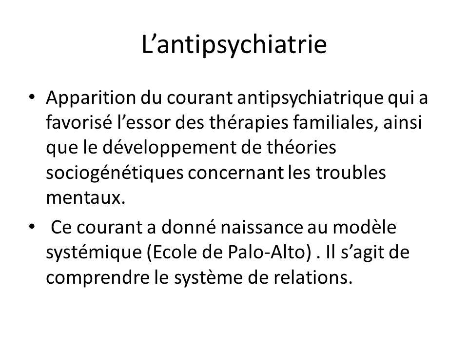 L'antipsychiatrie