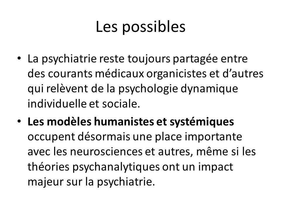 Les possibles