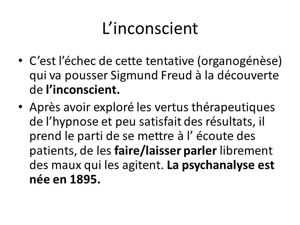 L'inconscient C'est l'échec de cette tentative (organogénèse) qui va pousser Sigmund Freud à la découverte de l'inconscient.