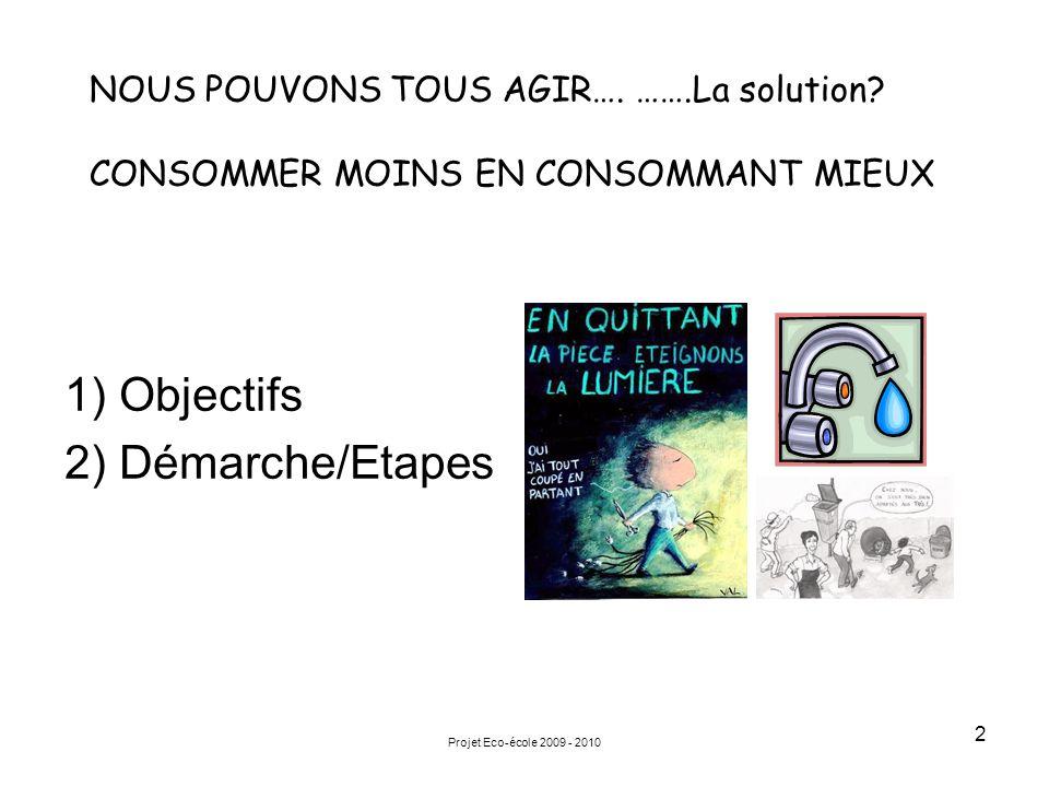 1) Objectifs 2) Démarche/Etapes