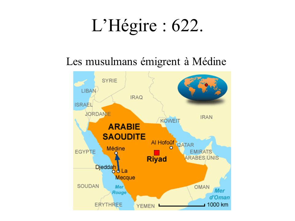 Les musulmans émigrent à Médine