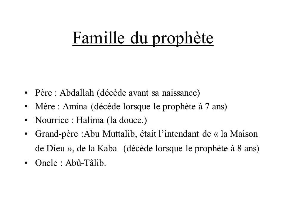 Famille du prophète Père : Abdallah (décède avant sa naissance)