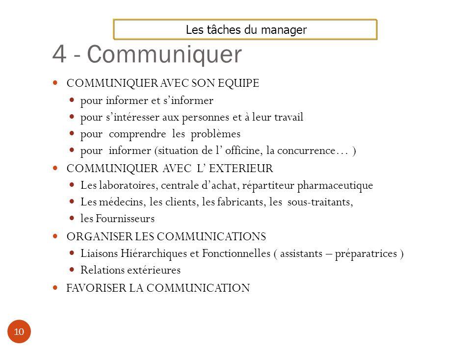 4 - Communiquer COMMUNIQUER AVEC SON EQUIPE