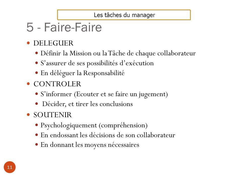 5 - Faire-Faire DELEGUER CONTROLER SOUTENIR