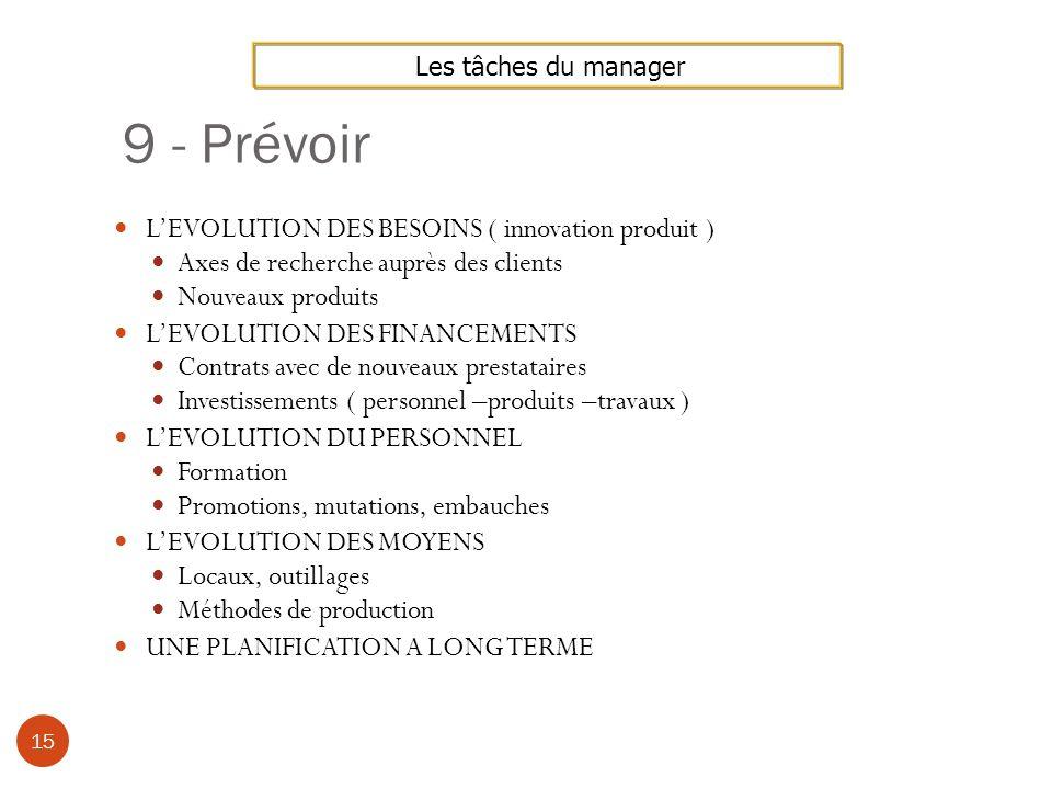 9 - Prévoir L'EVOLUTION DES BESOINS ( innovation produit )
