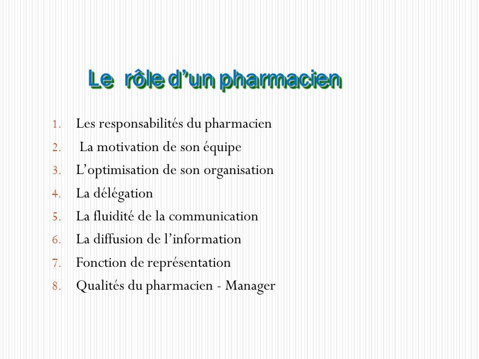 Le rôle d'un pharmacien