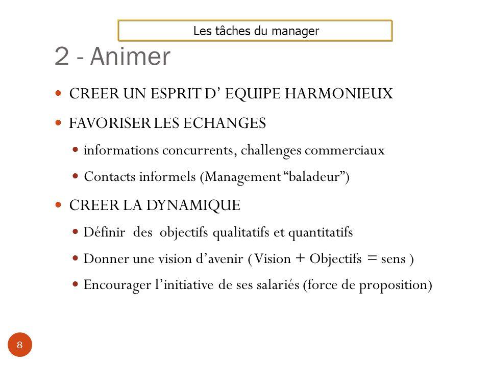 2 - Animer CREER UN ESPRIT D' EQUIPE HARMONIEUX FAVORISER LES ECHANGES