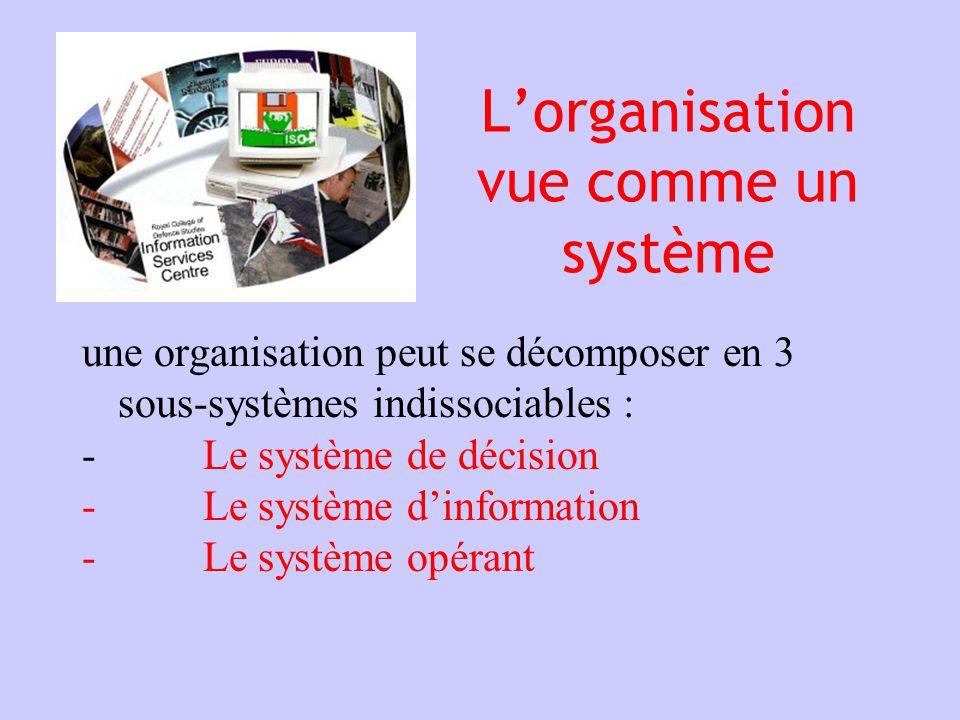 L'organisation vue comme un système