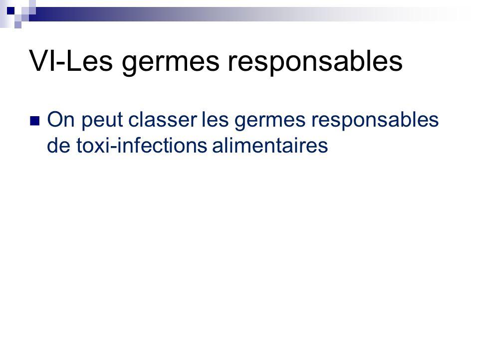 VI-Les germes responsables