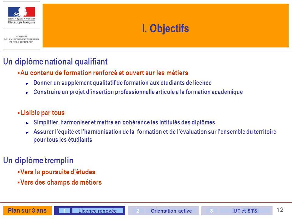 I. Objectifs Un diplôme national qualifiant Un diplôme tremplin