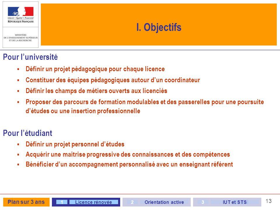I. Objectifs Pour l'université Pour l'étudiant