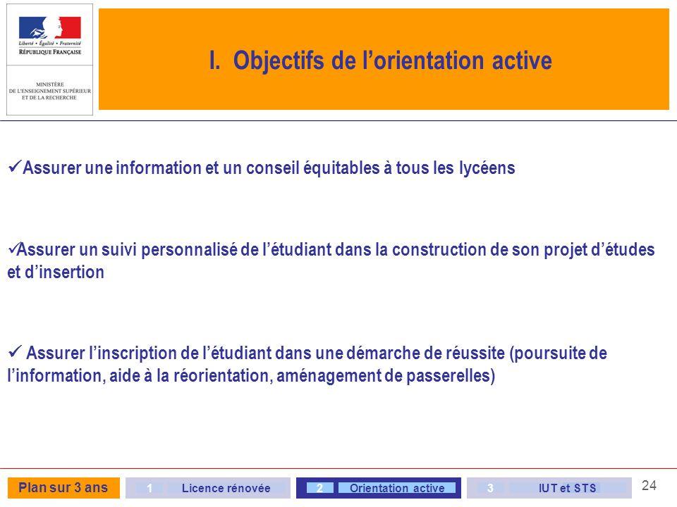 I. Objectifs de l'orientation active