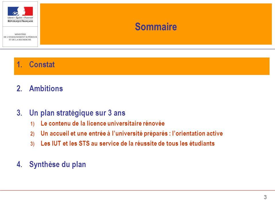 Sommaire Constat Ambitions Un plan stratégique sur 3 ans