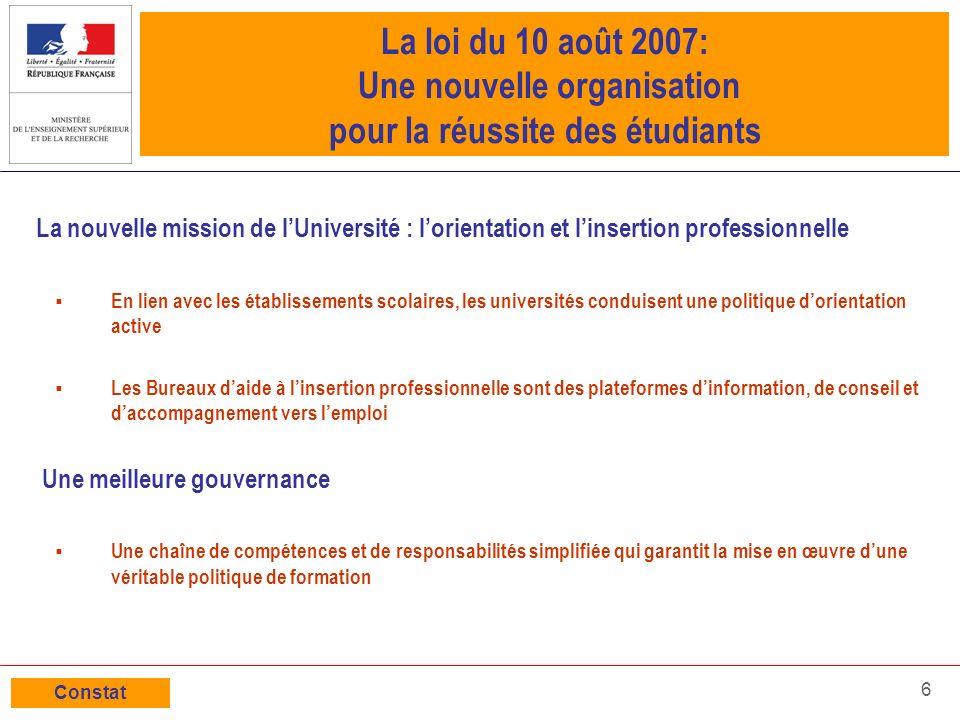 La loi du 10 août 2007: Une nouvelle organisation pour la réussite des étudiants